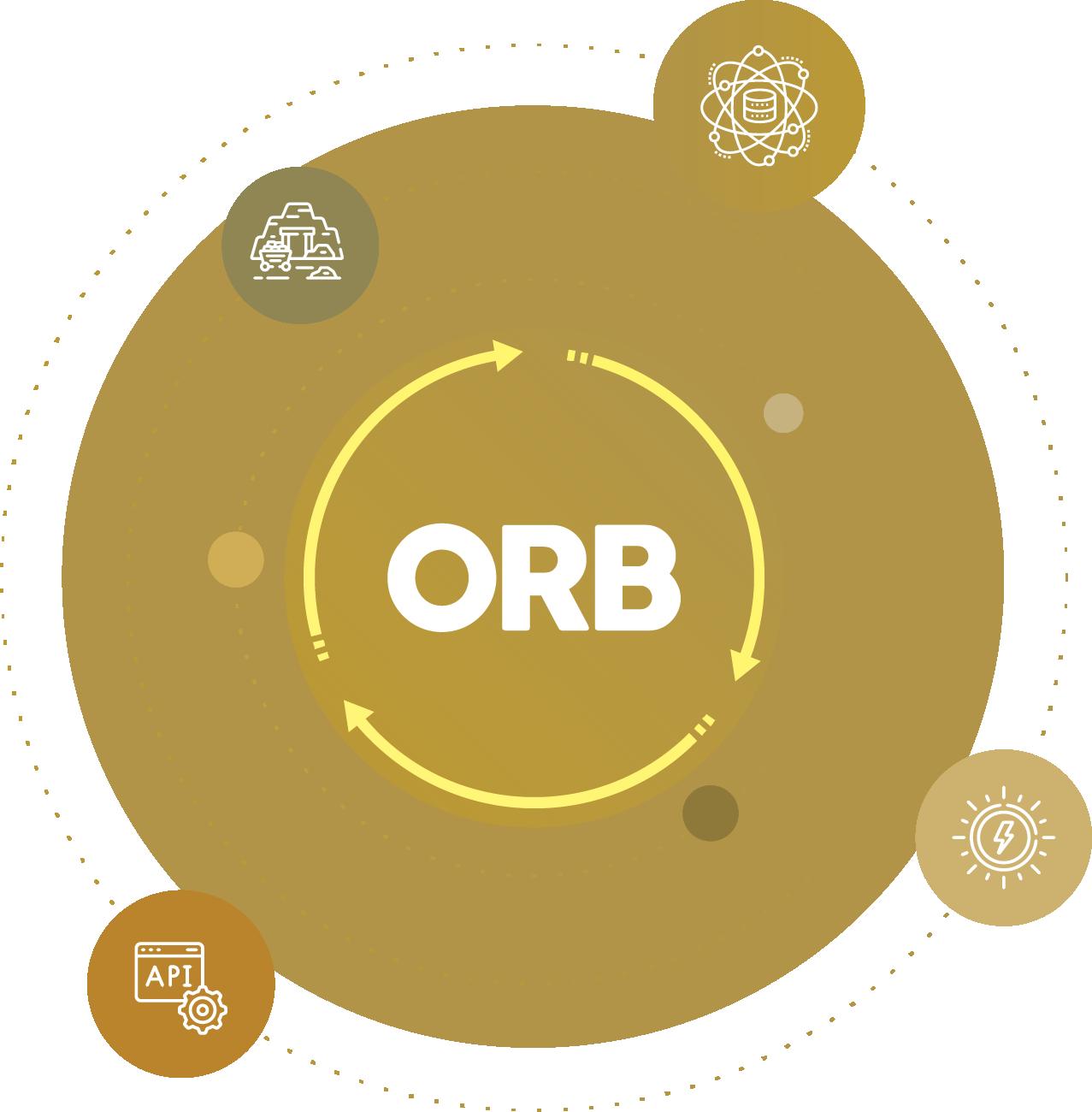 orb-integration